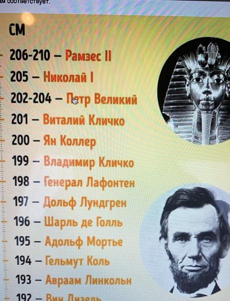 Ростометр с историческими личностями для определения с кем из известных исторических фигур дети имеют одинаковый рост